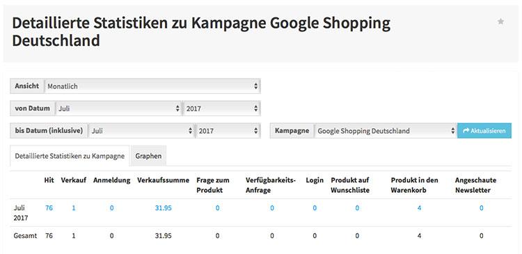 JTL Shop 4 Erstellung einer Kampagne für Google Shopping mit detaillierten Verkaufsstatistiken